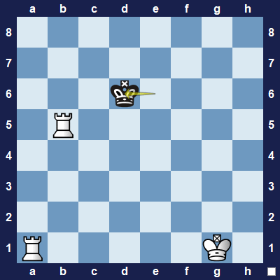 The black king moves to c6. How can white make progress?