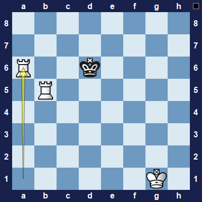 White checks the black king and forces him closer to the edge of the board.
