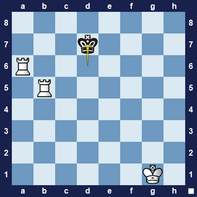 Black's king must move towards the side of the board.
