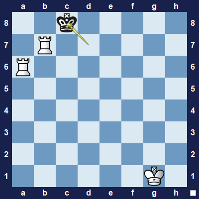 White must be careful. Black is threatening to capture the rook on b7.