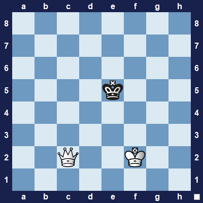 Your king and queen must work together to get black's king into checkmate.