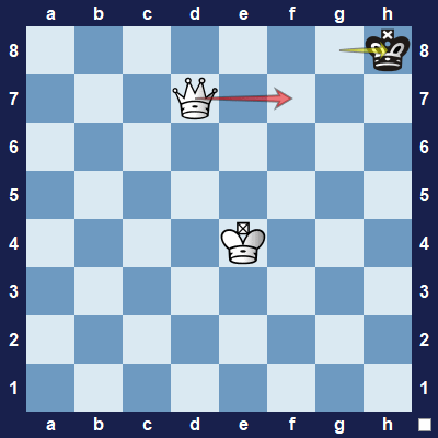 Moving the queen to f7 would be a big mistake - black's king would be in stalemate!