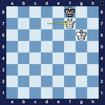 Checkmate. Black can't capture the queen, else he will be in check with white's king.
