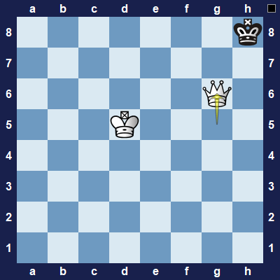 Black can't move anywhere... but he is NOT in check. Stalemate. Game over. Nobody wins.