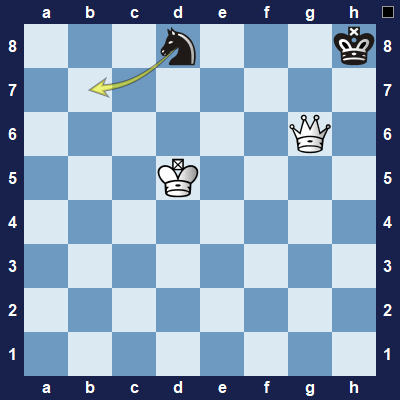 Black is not in stalemate because they can still move the knight.