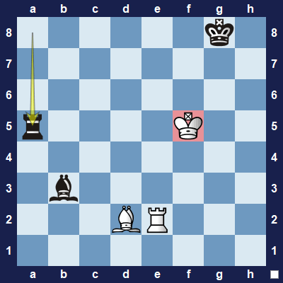 The black rook is threatening to capture white's king. This means white's king is in check.
