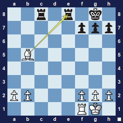 If white's bishop captures the rook, black will also capture the bishop in return. Will this be good or bad for white?