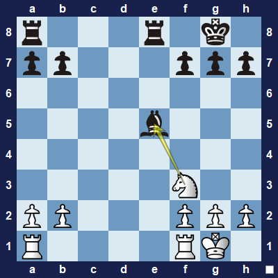 Bishop for knight. An equal exchange. White gets 3 points and so does black.