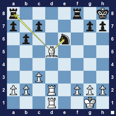 Should white capture the knight, or the rook? the knight!
