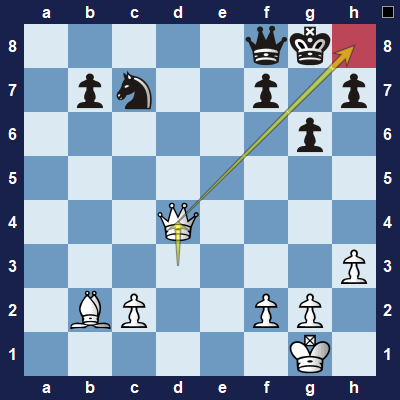 White can make a threat against the h8-square, threatening checkmate if the queen moves to h8 on the next move.