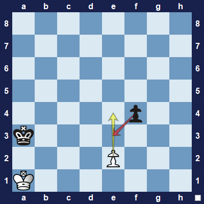 If the white pawn now moves two squares, black can capture it as if it moved only one square.