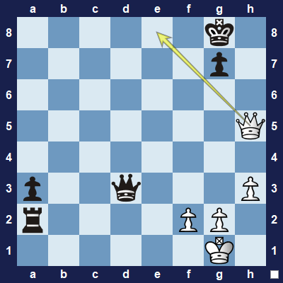 White can force a draw by continually repeating the position.