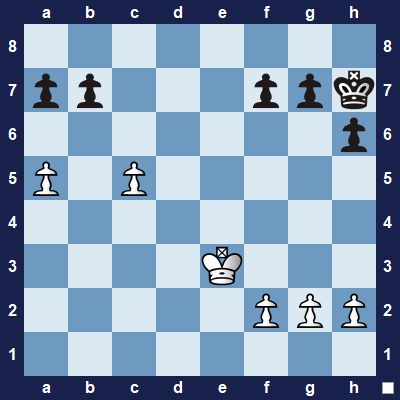 How can white promote a pawn? Use a breakthrough!