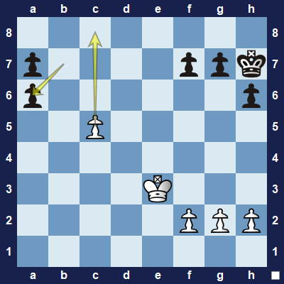 Nothing prevents the white passed pawn from advancing.