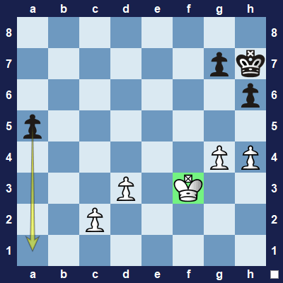 The white king must act immediately to deal with black's passed pawn on a5.