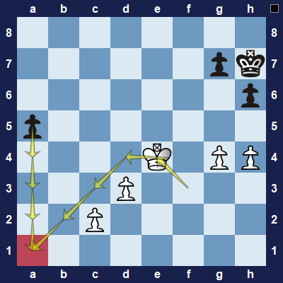 If white acts quickly, he will be just in time to capture the pawn (queen) when it promotes.