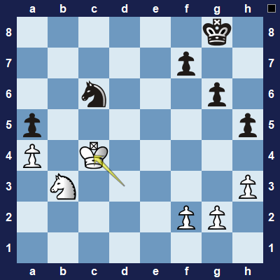 White achieves a big advantage thanks to his active king.