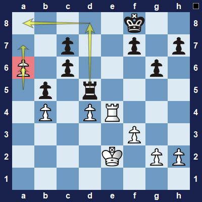 White will lose the pawn because he can't support it.