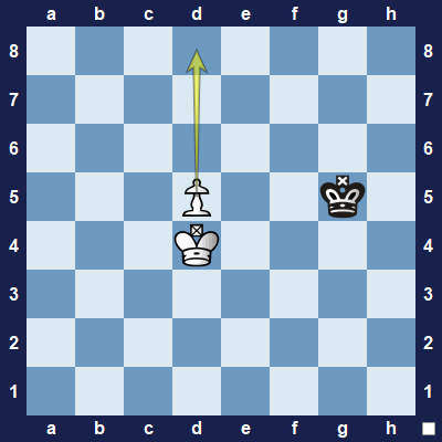 White want to promote the pawn but he must be careful how he goes about it.