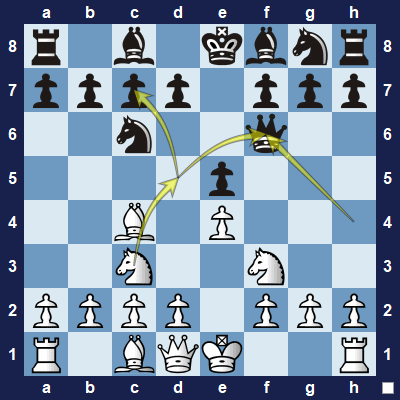 White can move the other knight into the center and attack the queen again.