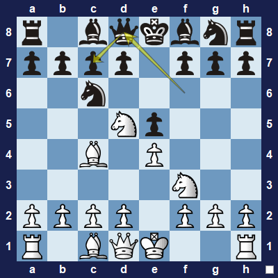 The queen must go back to defend the pawn on c7. Black lost a lot of time whilst white developed their pieces.