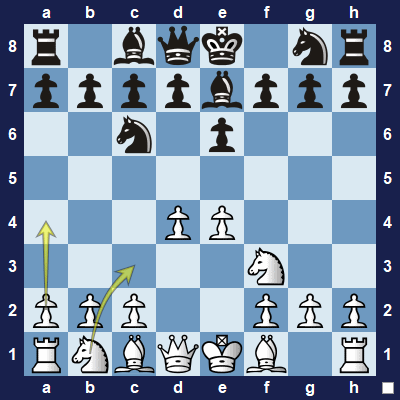 Which move seems better, and why?