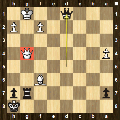 easy pin tactics puzzle 5 solution