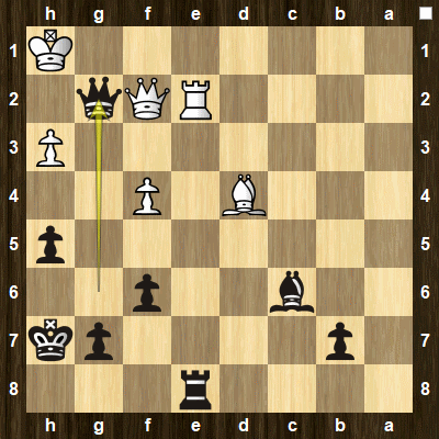 intermediate chess tactics pins puzzle 4 solution