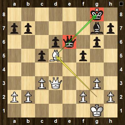 pin tactics using a bishop