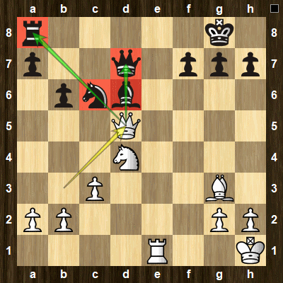 pin tactics using a queen