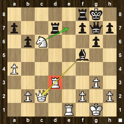 Use a counter-tactic to remove your opponent's pinning piece