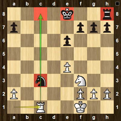 What is a situational pin in chess?