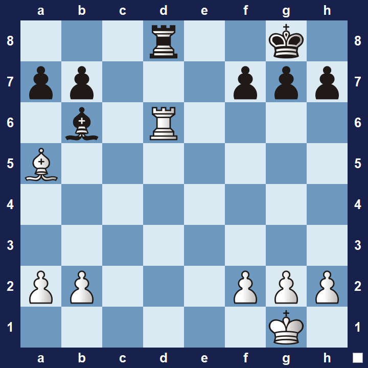 White to play. How can you use an X-Ray tactic to your advantage?