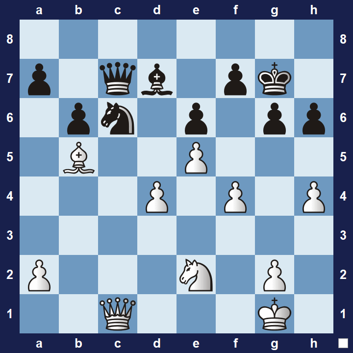 advanced chess tactics pins puzzle 1b
