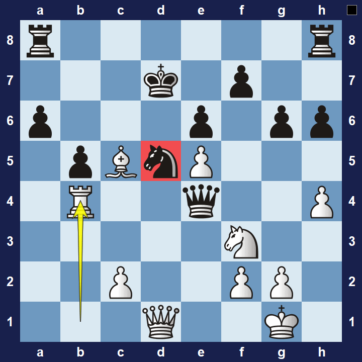 advanced chess tactics pins puzzle 3b solution