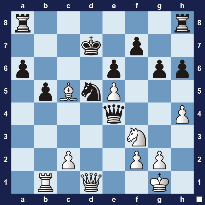 advanced chess tactics pins puzzle 3b