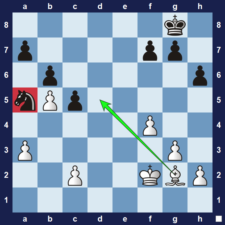 chess endgame principles dominate enemy pieces