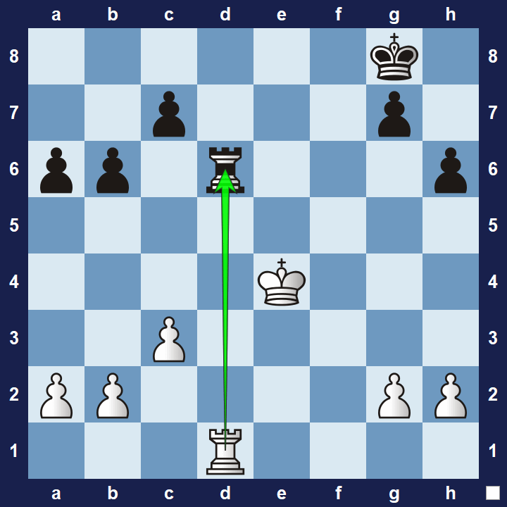 chess endgame principles active king