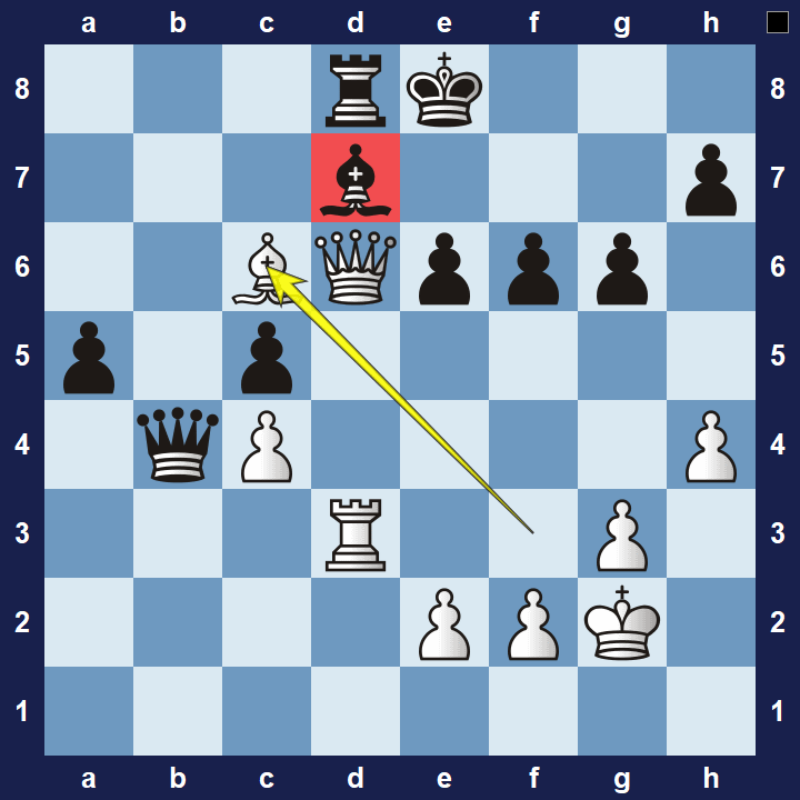 easy pin tactics puzzle 3b solution