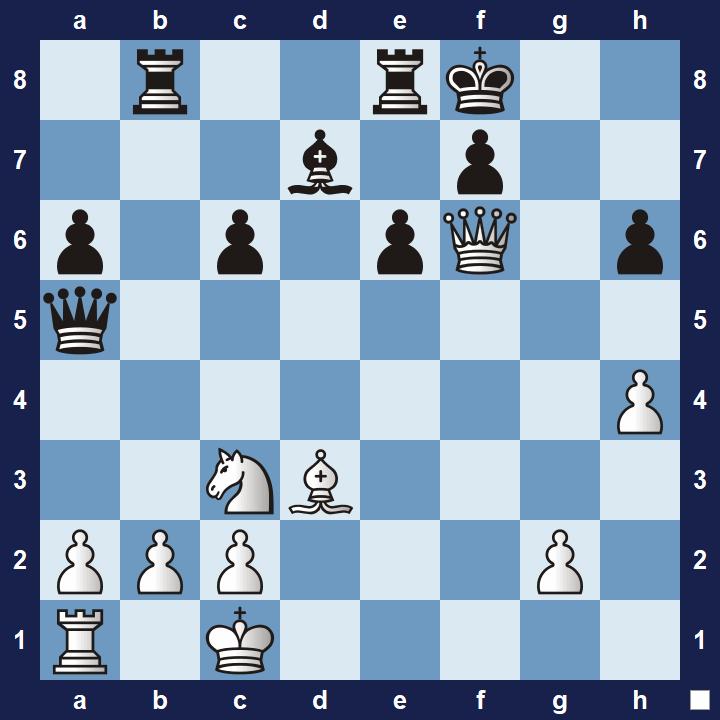 easy pin tactics puzzle 4b
