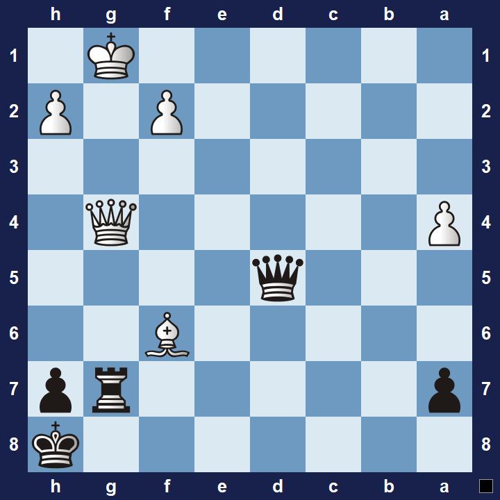 easy pin tactics puzzle 5b