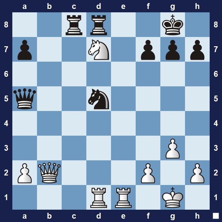 intermediate pin tactics puzzle 1b