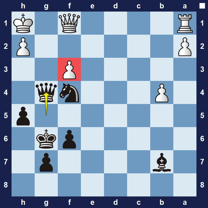 intermediate pin tactics puzzle 2b solution