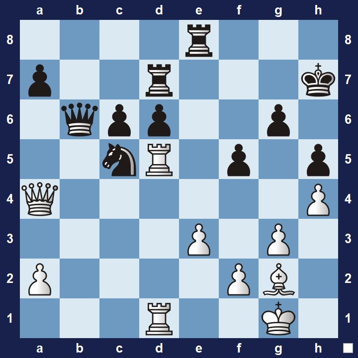 intermediate pin tactics puzzle 3c