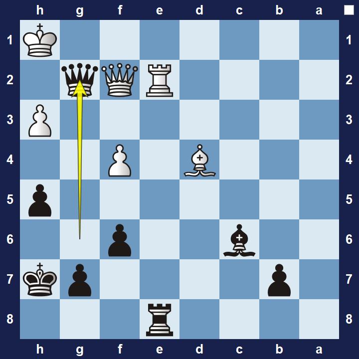 intermediate pin tactics puzzle 4b solution