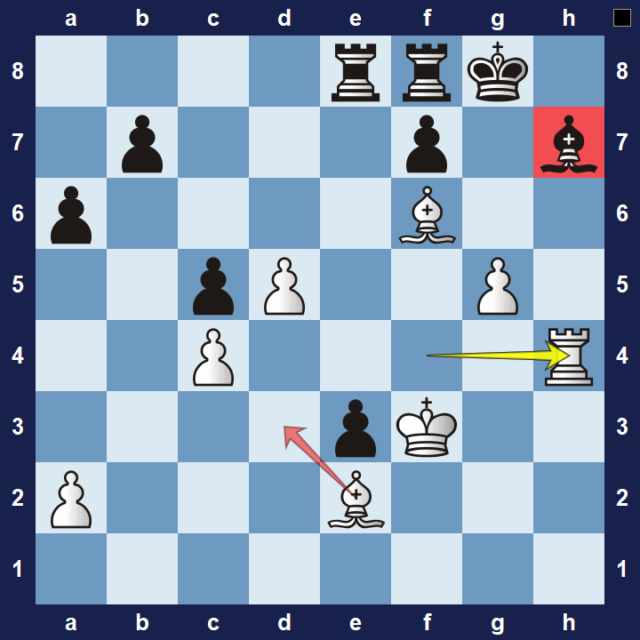 intermediate pin tactics puzzle 5b solution