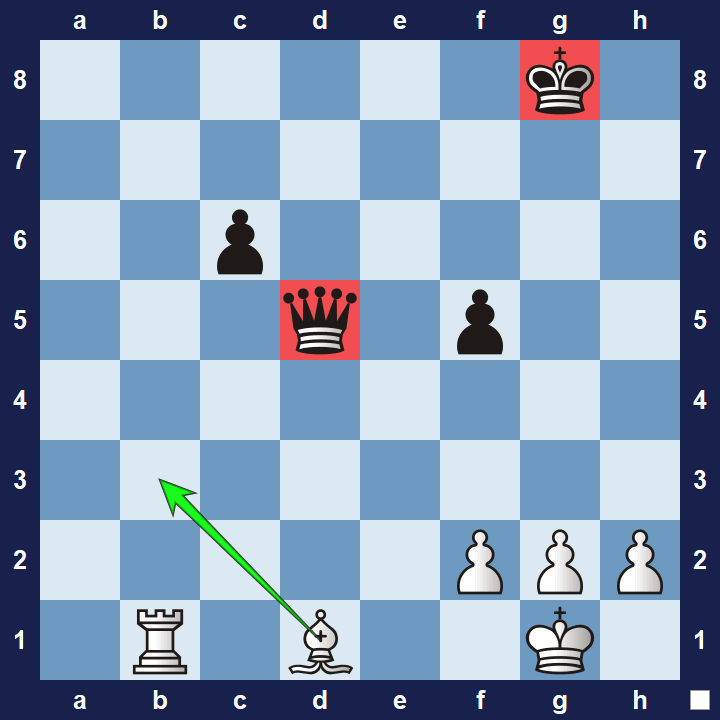 pin tactics example