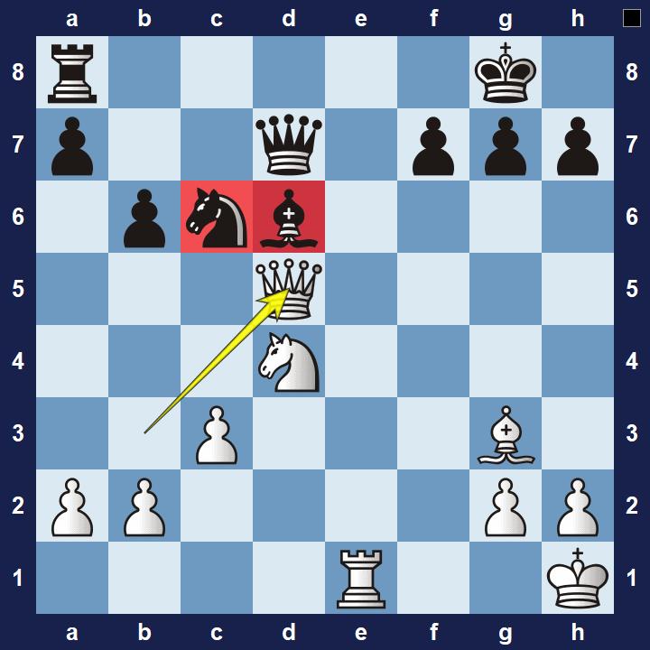 pin tactics using a queen 2