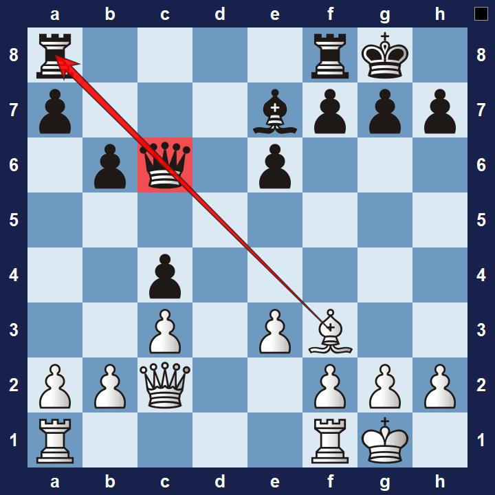 skewer tactics vs pin tactic