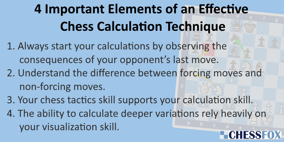 4 Important Elements of an Effective Chess Calculation Technique